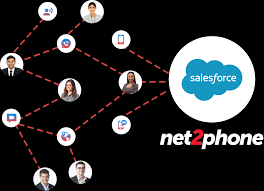 netphone salesforce